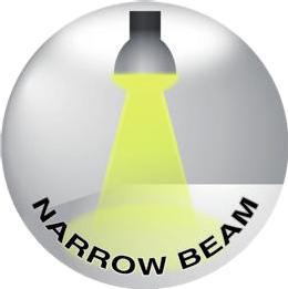 narrow-beam